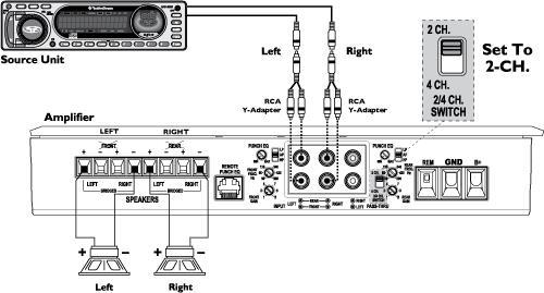 How-to-bridge-a-four-channel-amplifier1