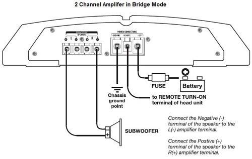 How to bridge an amplifier.